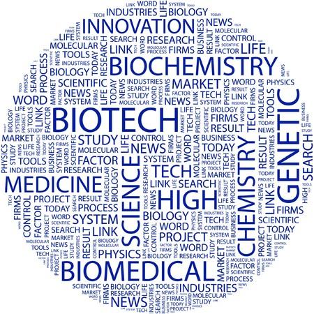 biomedical: BIOTECH. Parola di collage su sfondo bianco.  Vettoriali