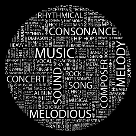 rhythmical: MUSIC. Word collage on black background.