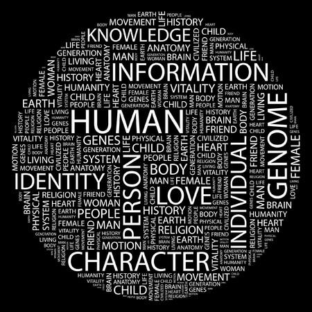 civilized: HUMAN. Word collage on black background.  Illustration