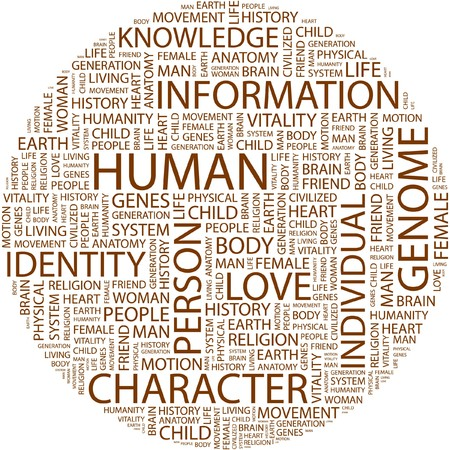 HUMAN. Word collage on white background.  Vector