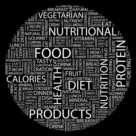 퓌레: FOOD. Word collage on black background.