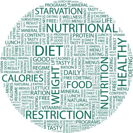 starvation: DIET. Word collage on white background.  Illustration