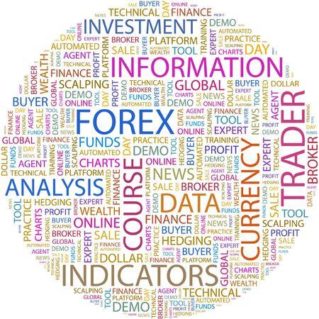fondos violeta: FOREX. Palabra collage sobre fondo blanco.