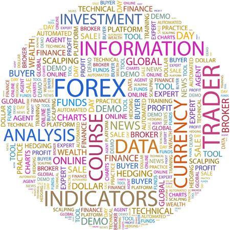 forex: FOREX. Word collage on white background.