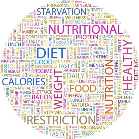 starvation: DIET. Word collage on white background.