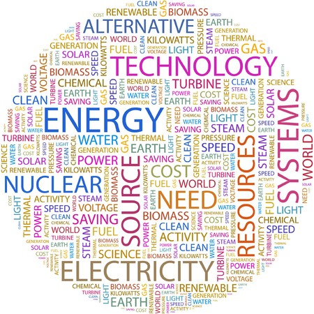 renewable resources: ENERGY. Word collage on white background.