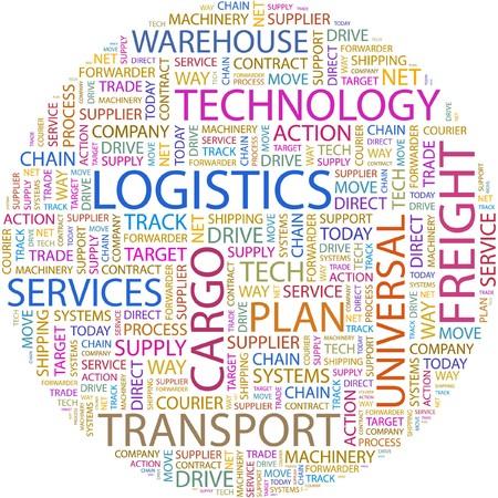 air freight: LOGISTICA. Parola di collage su sfondo bianco.