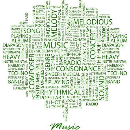 rhythmical: MUSIC. Illustration with different association terms in white background.