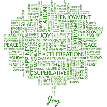 elation: JOY. Illustration with different association terms in white background.