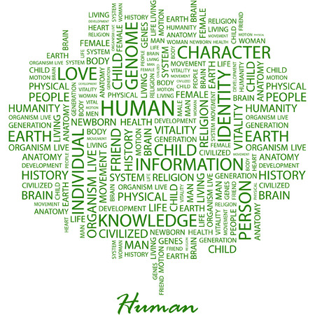 HUMAN. Illustration with different association terms in white background.