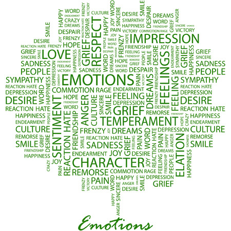elation: EMOTIONS. Illustration with different association terms in white background. Illustration