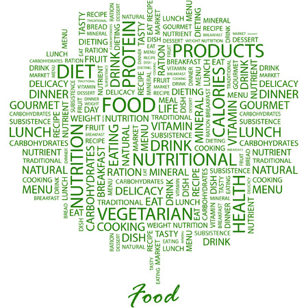 potluck: FOOD. Illustration with different association terms in white background.