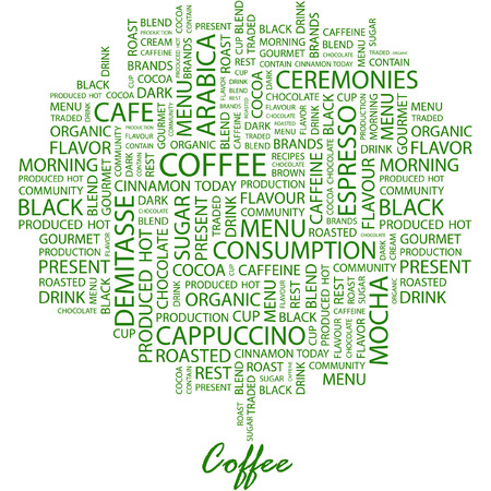 demitasse: COFFEE. Illustration with different association terms in white background.