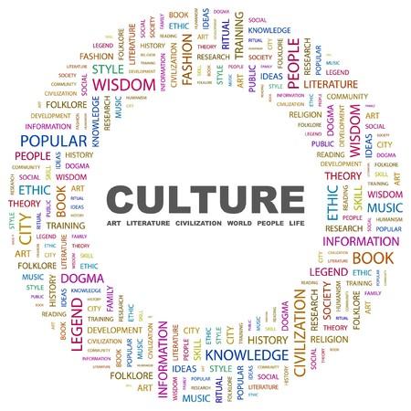 humanismo: CULTURA. Collage de Word en ilustraci�n de fondo blanco.