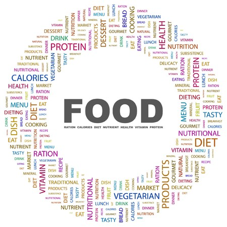 potluck: FOOD. Word collage on white background.  illustration.