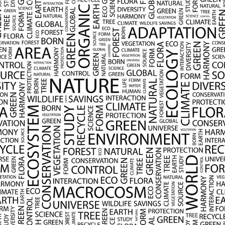 macrocosm: NATURE. Seamless  pattern with word cloud.