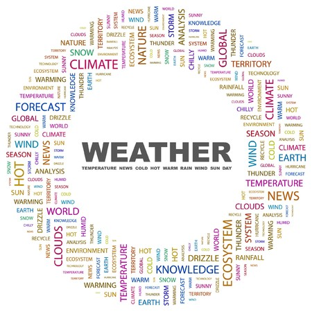humidity: WEATHER. Word collage on white background. illustration.    Illustration