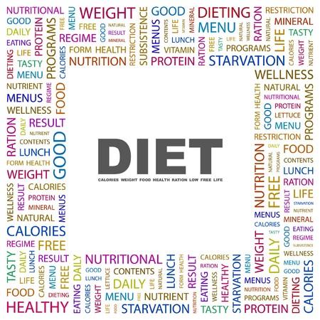 starvation: DIET. Word collage on white background.  illustration.    Illustration