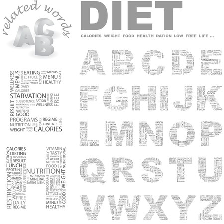starvation: DIET.  letter collection. Word cloud illustration.