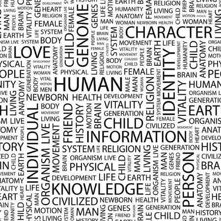 HUMAN. pattern with word cloud.   Vector
