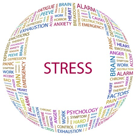 tense: STRESS. Word collage on white background.