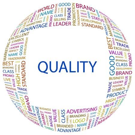 合計: 品質。白い背景の上の単語のコラージュ。
