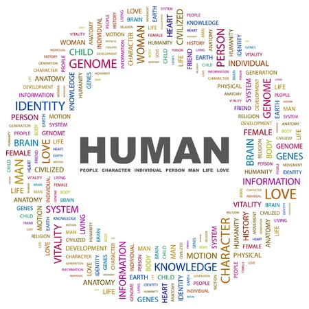 HUMAN. Word collage on white background. Illustration