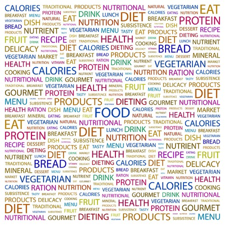 potluck: FOOD. Word collage on white background. Illustration