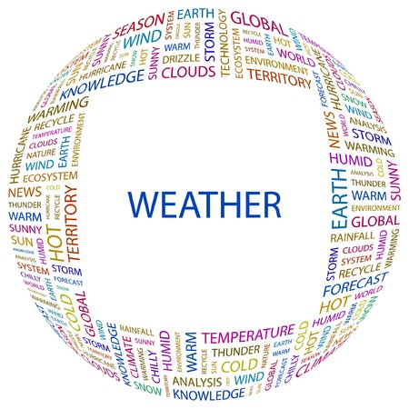 WEATHER. Word collage on white background.  illustration.    Stock Vector - 7340034
