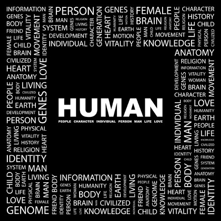 HUMAN. Word collage on black background. illustration.    Vector