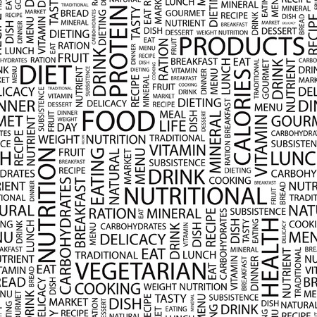 potluck: FOOD. Seamless   pattern with word cloud.