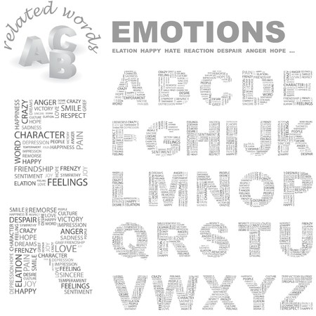 commotion: EMOTIONS.   letter collection. Wordcloud illustration.