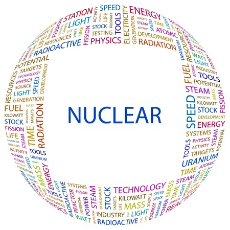 kilowatts: NUCLEAR. Word collage on white background.  illustration.