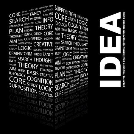 supposition: IDEA. Word collage on black background. illustration.