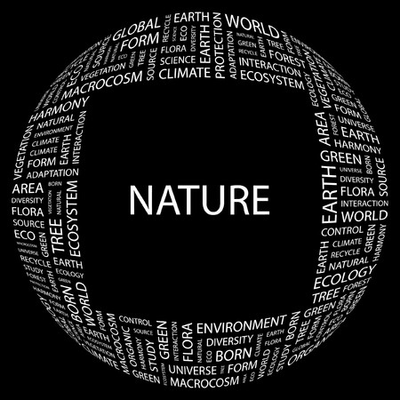 the humanities landscape: NATURE. Word collage on black background.  illustration.