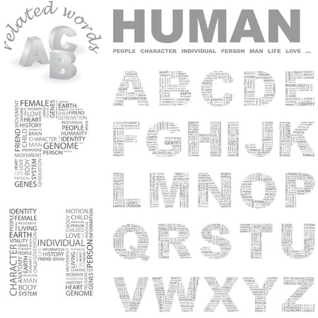 civilized: HUMAN.  letter collection. Wordcloud illustration.