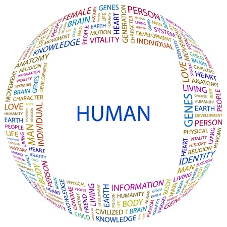 HUMAN.   letter collection. Wordcloud illustration.   Illustration