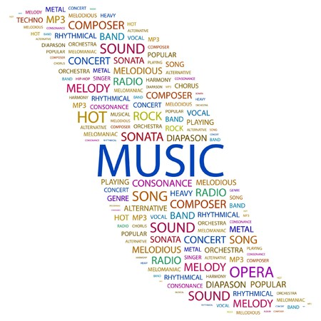duet: MUSIC. Word collage on white background.