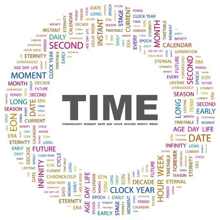 span: TIME
