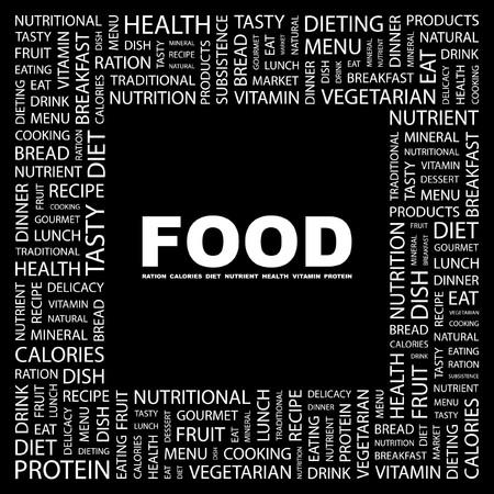 퓌레: FOOD. Word collage on black background