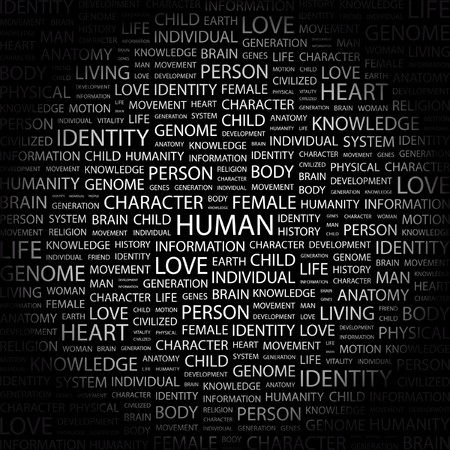 civilized: HUMAN. Word collage on black background. Vector illustration.