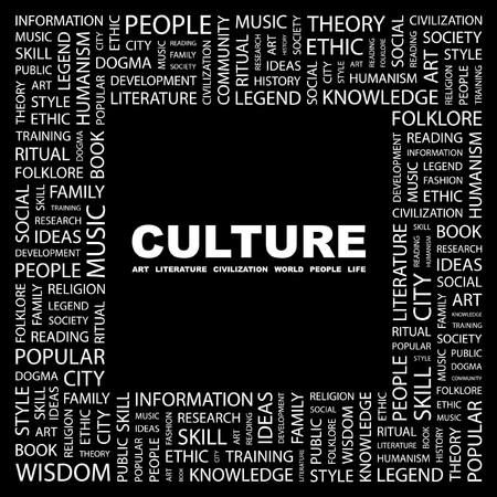 humanismo: CULTURA. Palabra collage sobre fondo negro. Ilustración vectorial.