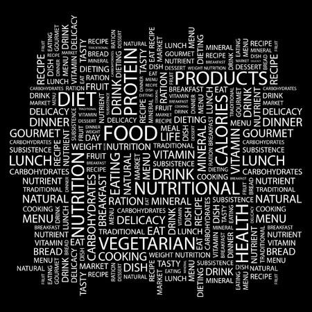 piatto cibo: ALIMENTARE. Parola di collage su sfondo nero. Illustrazione vettoriale.