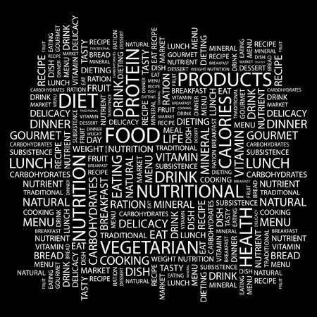 definitions: FOOD. Word collage on black background. Vector illustration.