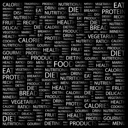 potluck: FOOD. Word collage on black background. Vector illustration.