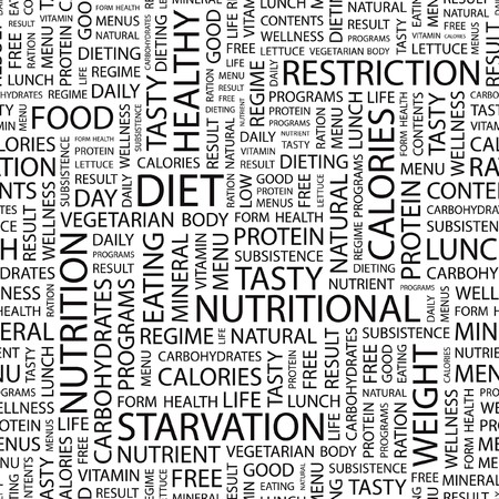 DIET. Seamless vector pattern with word cloud.   Vector