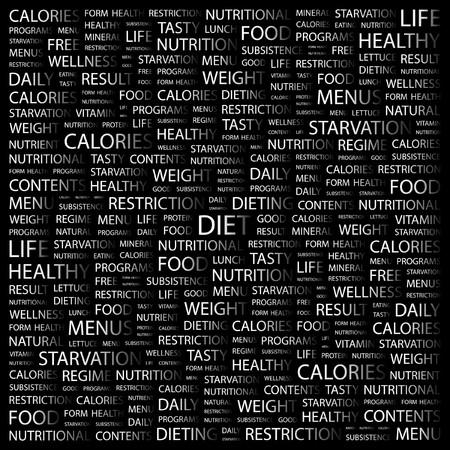 starvation: DIET. Word collage on black background. Vector illustration.