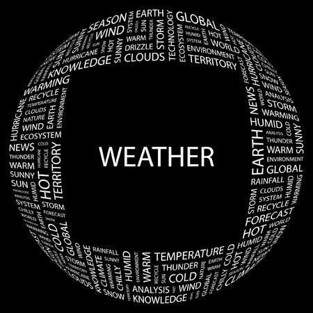 WEATHER. Word collage on black background. Vector illustration. Stock Vector - 7371613