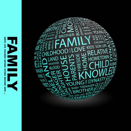 kindred: FAMILY. Globe with different association terms. Collage with word cloud.