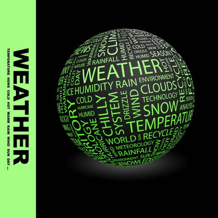 weather terms: WEATHER. Globe with different association terms. Collage with word cloud.